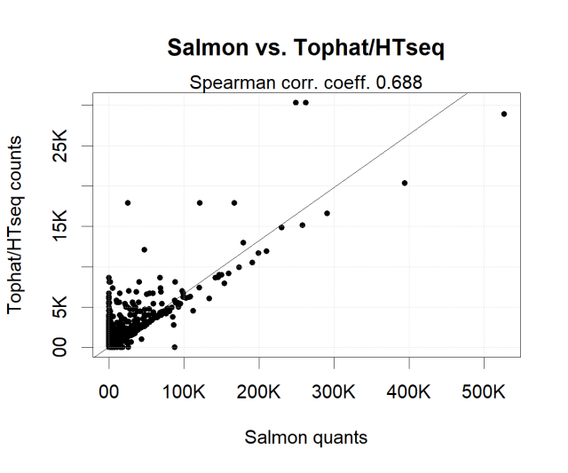 007b_salmon_vs_htseq.png